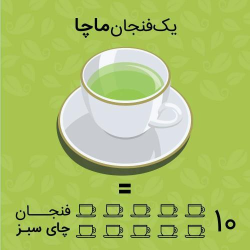 مقایسه ماچا و چای سبز